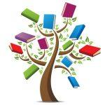 Aplikacije za čitanje